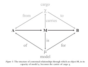 model-theory-1
