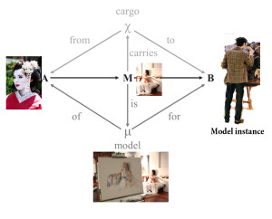 model-theory-2