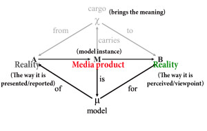 model-theory-3